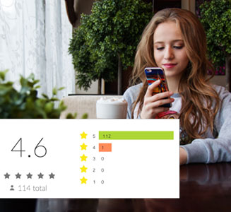 5 App Metrics Revealing Users Are Happy with Your Social Media App
