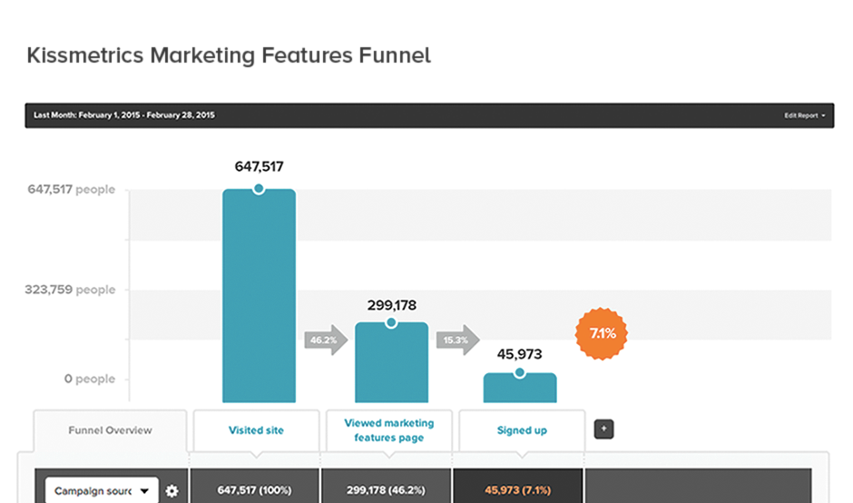 Kissmetrics-mobile-analytics