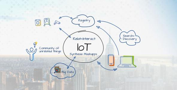 What is The Industrial Internet of Things (IIoT) and How it Works?